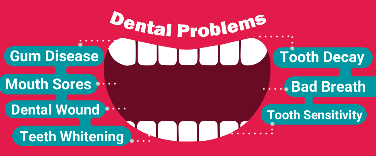 Shop by dental problem